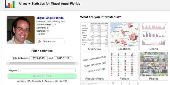 15 herramientas imprescindibles para Google Plus
