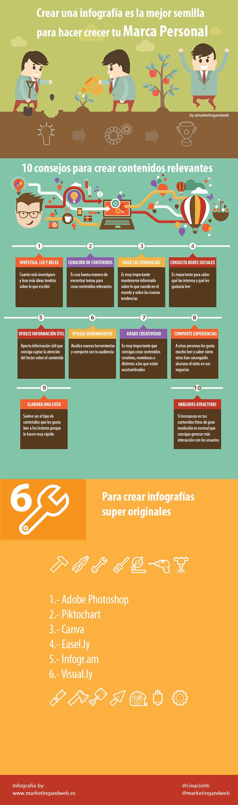 Cómo crear infografías online con Piktochart en solo 5 pasos - photo#14