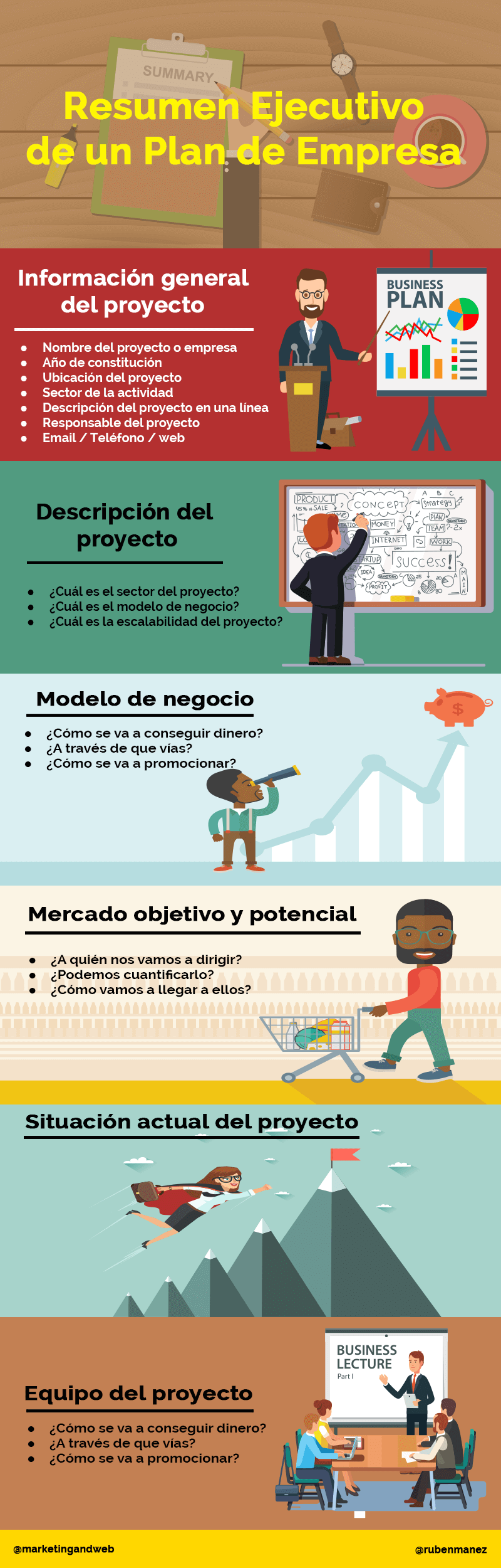 http://www.marketingandweb.es/wp-content/uploads/2017/09/resumen-ejecutivo.png